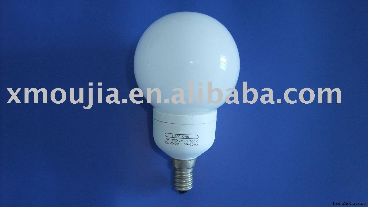 2w Light Bulbs For Sale For Sale Price Manufacturer Supplier 3346678