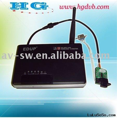 Wireless IKS Router for Satellite Receivers