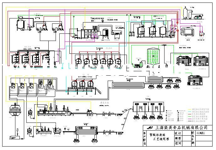 Front Load Washing Machine Parts furthermore Bosch Dishwasher Parts Diagram moreover Kenmore Dryer Diagram together with Kenmore Dishwasher Door Latch Replacement likewise Kenmore 80 Series Dryer Model Number. on kenmore dishwasher kit