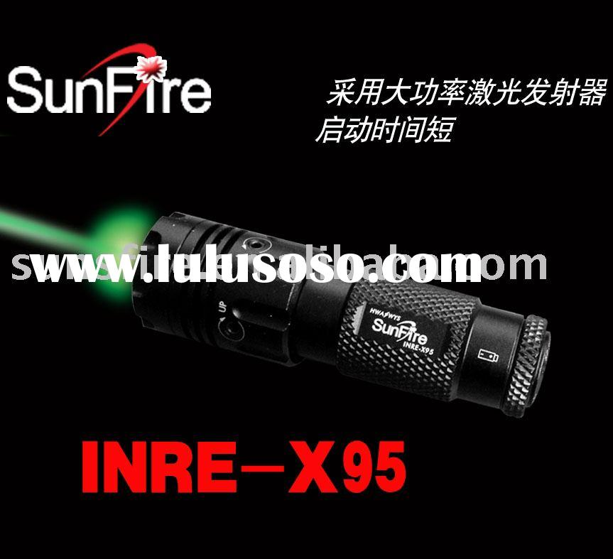Aluminum  Alloy Laser Sight
