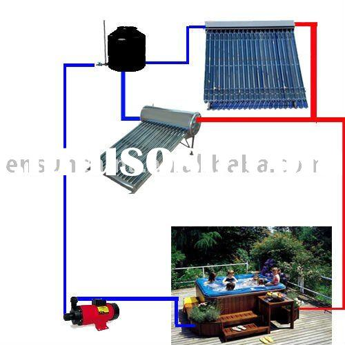 integrated solar system