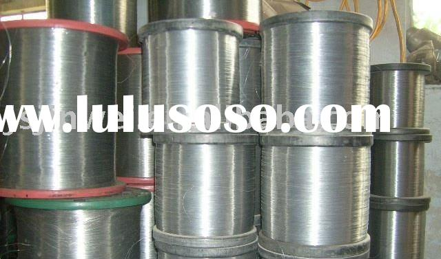 Roofing Nails wire