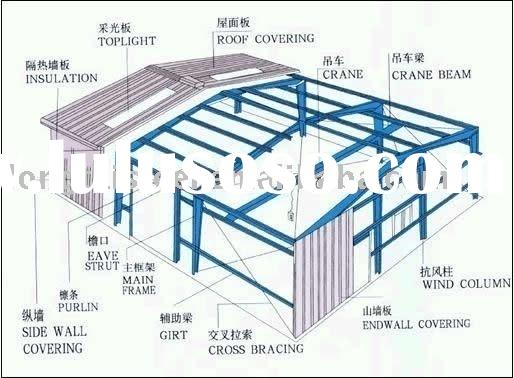 Steel structure house plans House plans