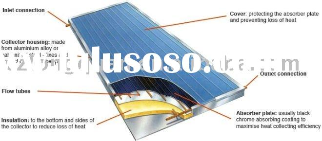 Flat Panel Solar Water Heater with Porcelain Enamel