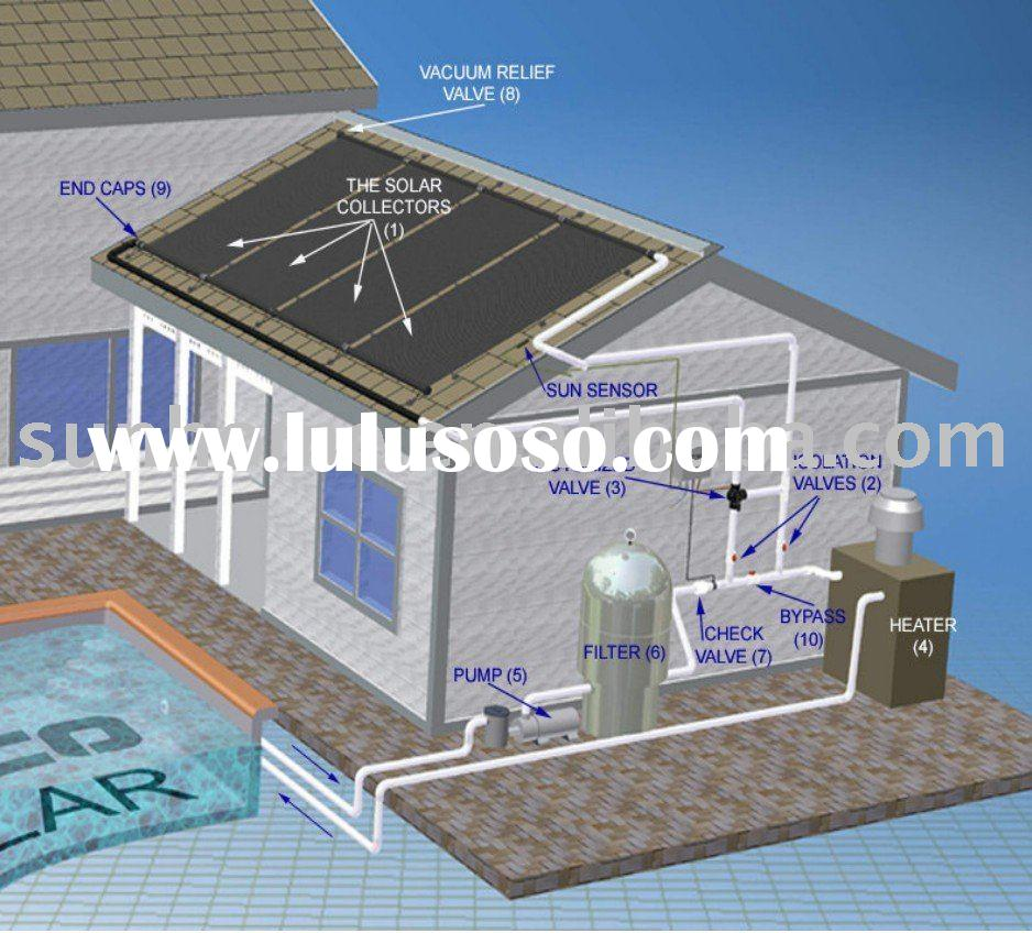 solar heating essay 224 active type solar dryer: this type of systems depend only partly on solar energy they employ solar energy and/or electrical or fossil fuel based heating systems and motorized fans and/or pumps for air circulation all active solar dyers are thus known as forced convection dryers 225.