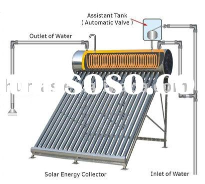 solar water heater( with copper coil )