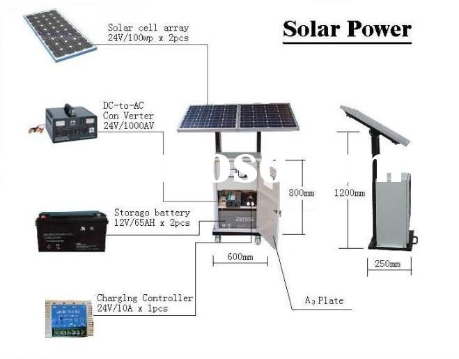 solar home system  solar power system