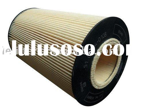 Oil Filter Lubrication System