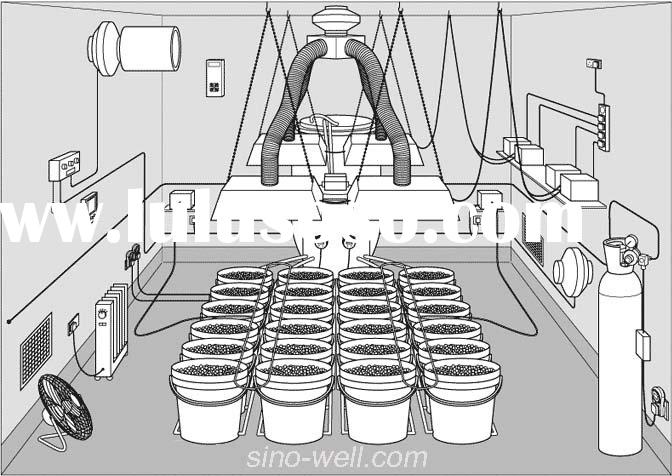 hydroponics, horticulture, grow room