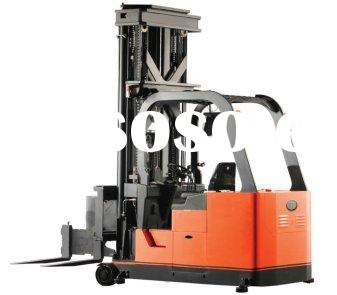 Electric Reach 3-Way Forklift Truck