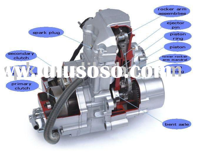 water cooled engine dissection diagram