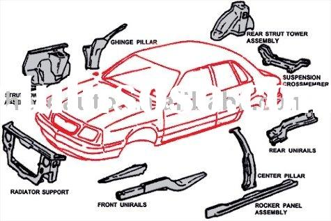 HIGH QUALITY Aftermarket Auto Parts