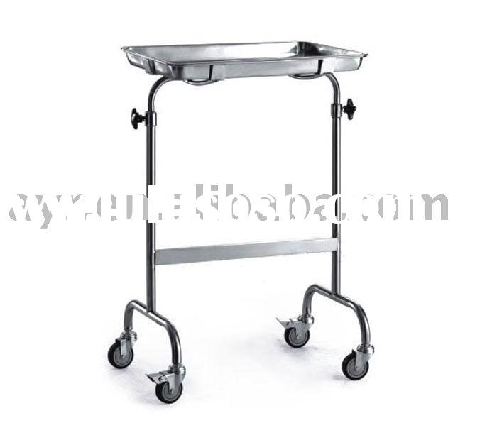 Stainless steel surgical basin stands