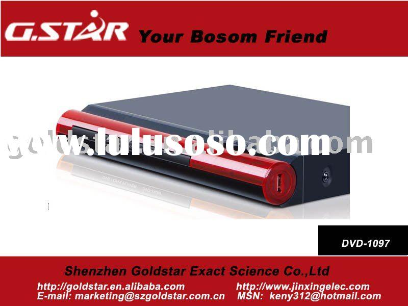 cheapest dvd player