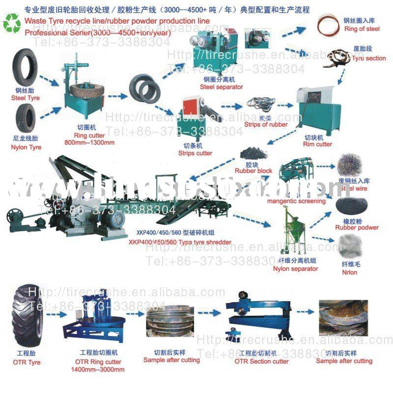tire retreading equipment