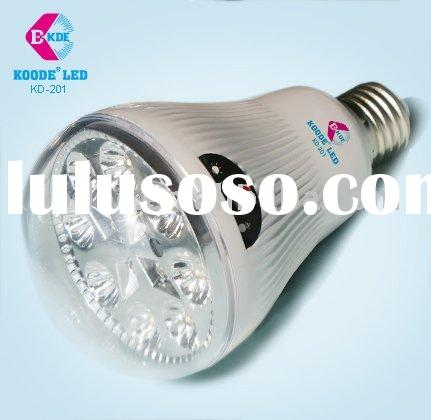 Energy-saving and cute LED bulb with telecontrol
