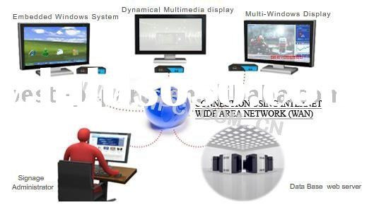 Network Advertising Player , Advertising System ,