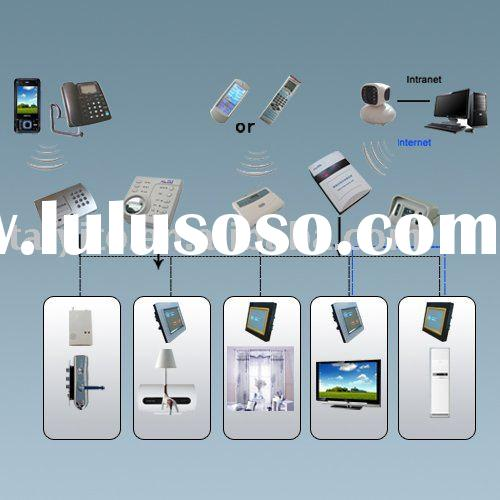 TAIYITO TDXEseries X10 smart home system