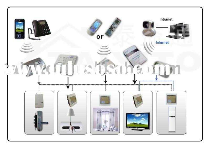 smart home products system