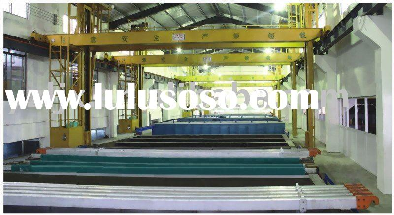 Aluminum coil processing  and coating line