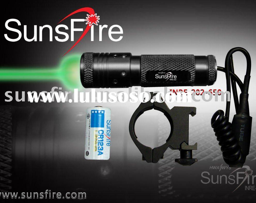 5mw Green Dot Laser Sight