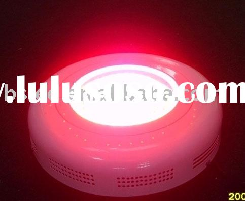 LED Grow Lights for all kinds of Herbs