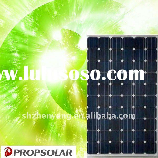 Mono solar panel 240w with TUV& 25 years INSURANCE