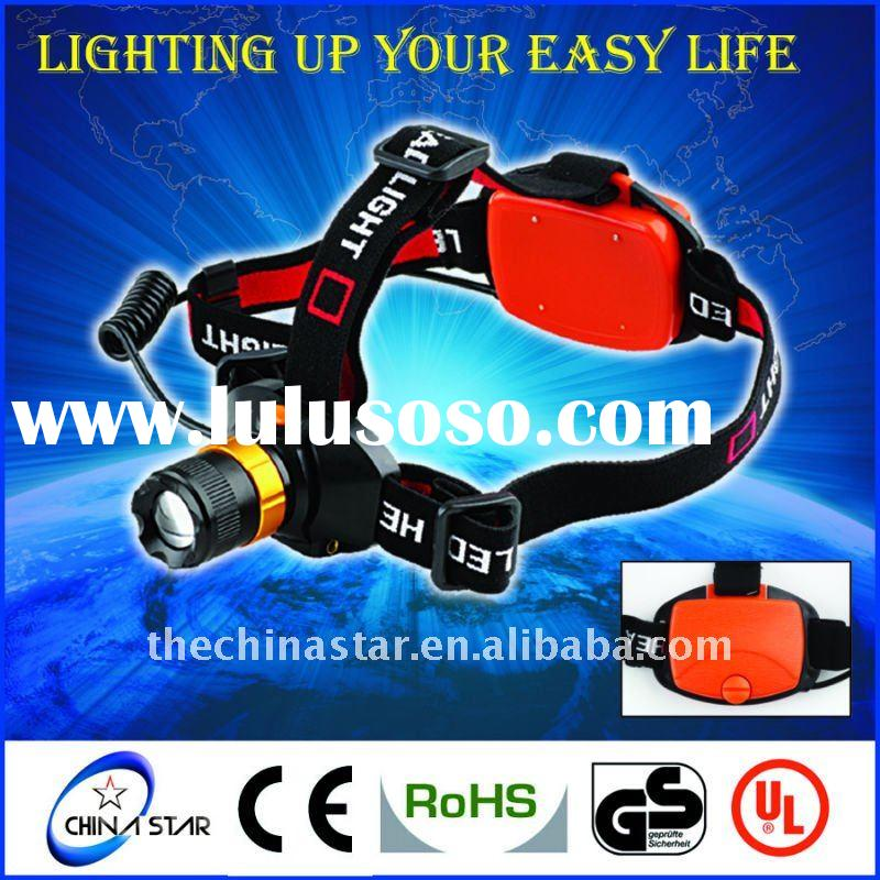 Super Bright Zoomable CREE LED Headlight