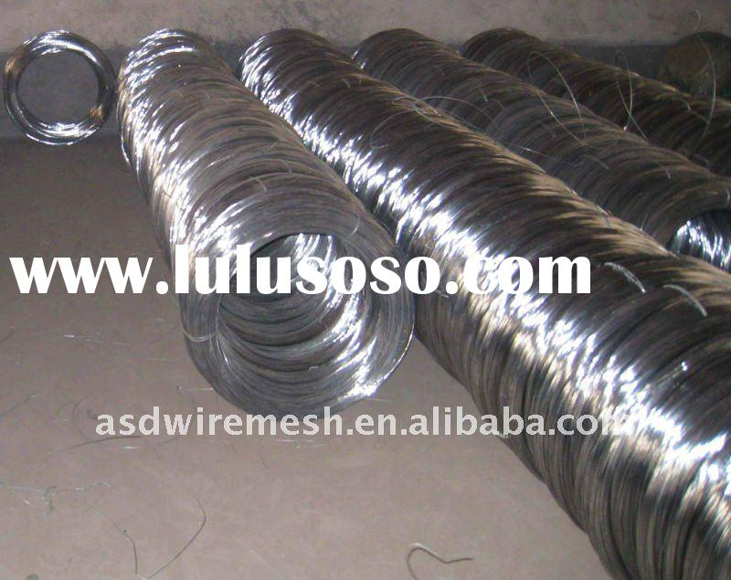 Galvanized Wire &Electro wire &hot-dipped galvanized wire
