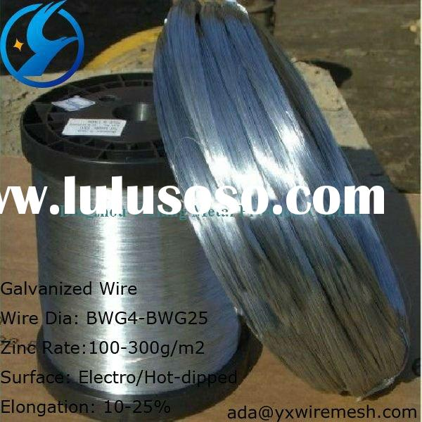 Hot-dipped Galvanized Iron Wire (New Arrival!)