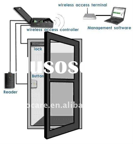 2.4Ghz wireless access control system