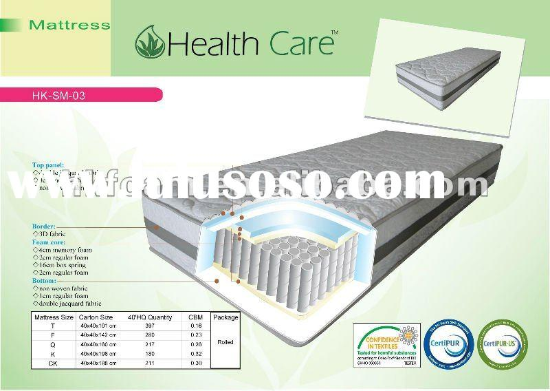 2011 Hot Pocket Spring Memory Foam Mattresses From Alibaba For Sale Price China Manufacturer
