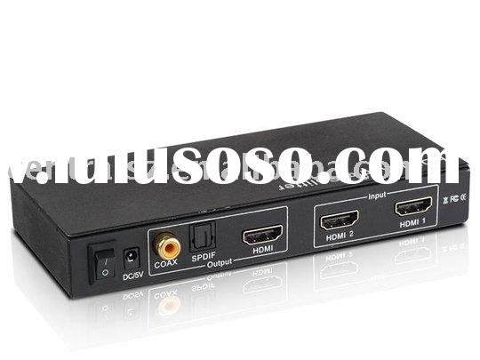 HDMI Audio Splitter(HDMIx2 to HDMI + Optical Audio + Coaxial Audio)