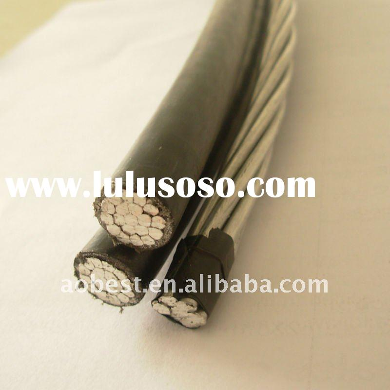 Medium Voltage MV ABC cable for South Africa