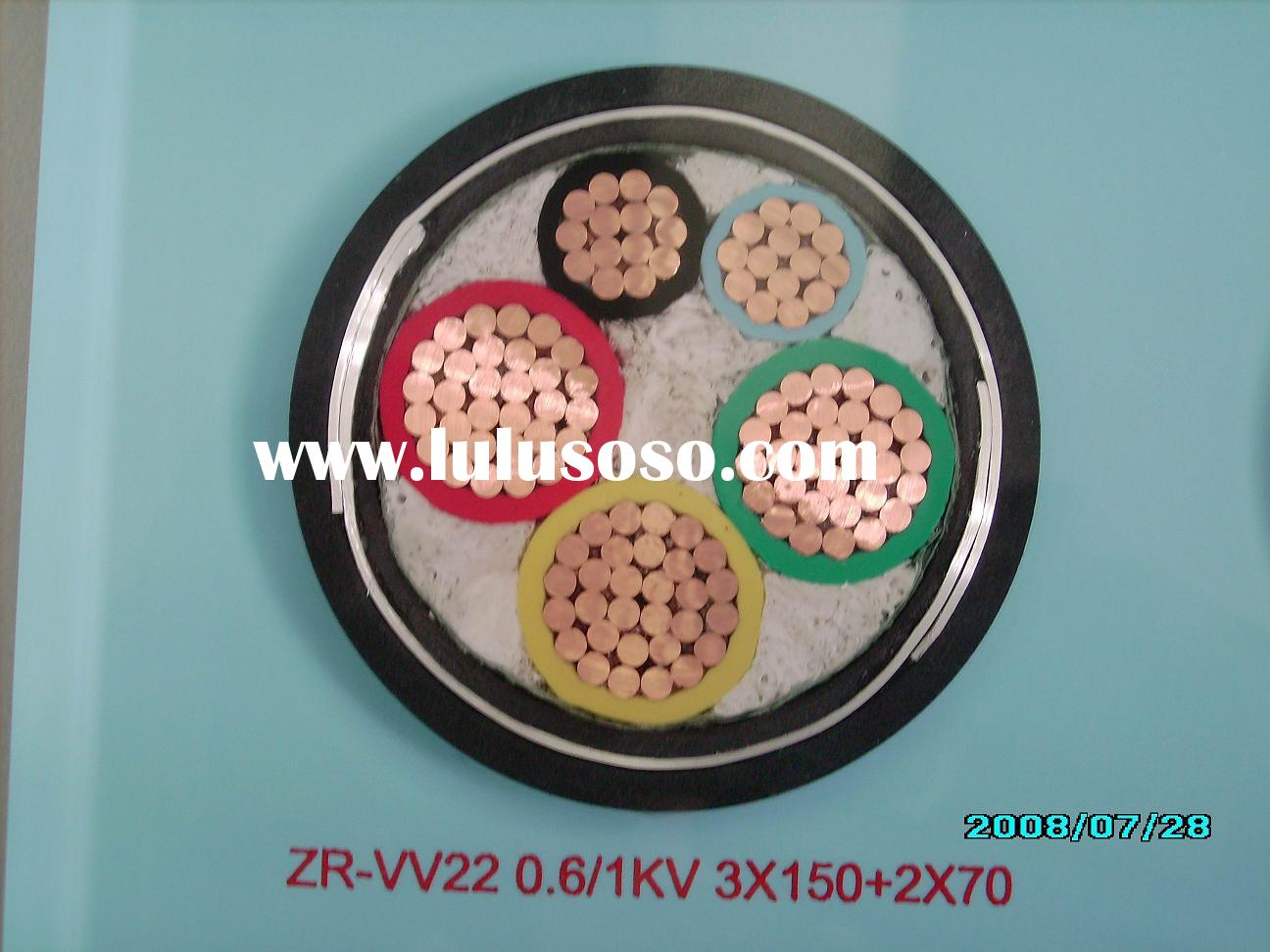 cable manufacturer