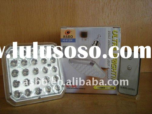 ASBO Brand plastic ceiling light covers