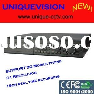 DVR, Stand alone DVR, Network DVR
