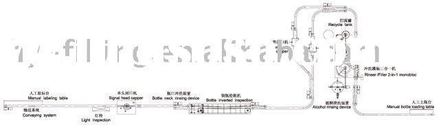 barrel yellow wine plant