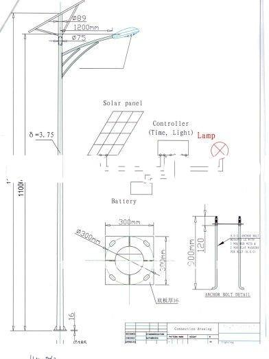 Outdoor Street Light Pole For Sale Price China