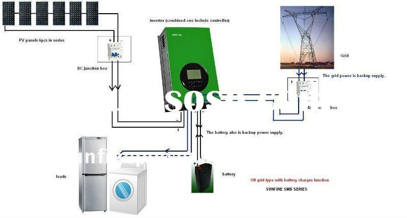 1kw stand alone(off grid) solar system with high efficiency inverter