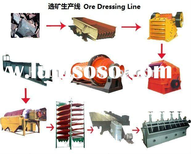 how many kinds of ore dressing However, iron ores from different sources have their own peculiar mineralogical  characteristics and require the specific beneficiation and.