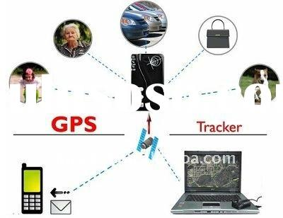 Car GPS Tracker Device