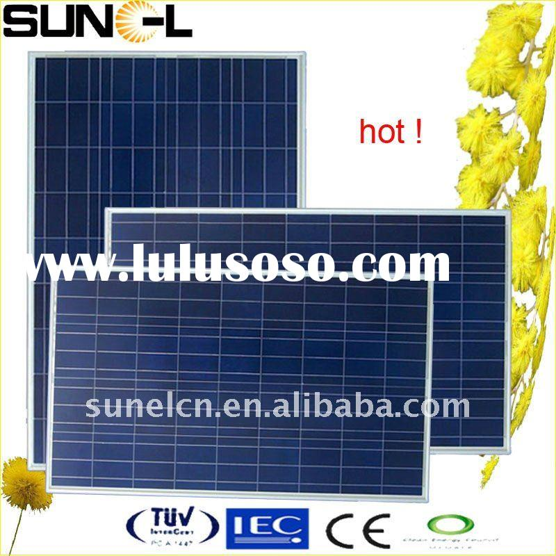 Factory Direct Selling 12v 100w Photovoltaic Solar Panel With CE,CEC, TUV Certificafed