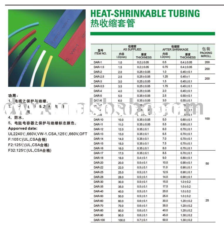 Cable gland size chart for sale price china manufacturer