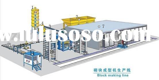 Schematic Diagram of Full Automatic Block Machine Producing Line