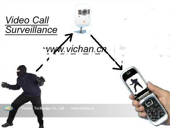 3G mobile phone surveillance camera with 2 way video call motion detection