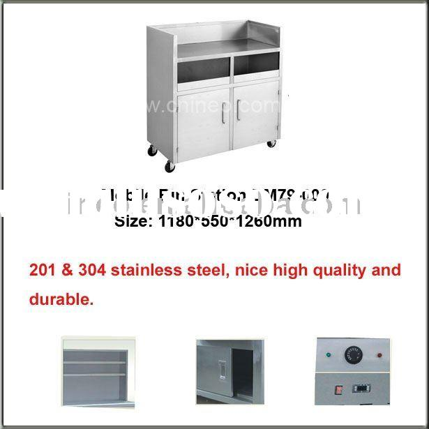 Stainless steel outdoor kitchen cabinet for sale price for Stainless steel kitchen cabinet price
