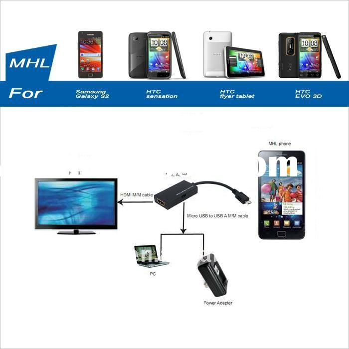 Micro USB Male to HDMI Female converter cable MHL Cable