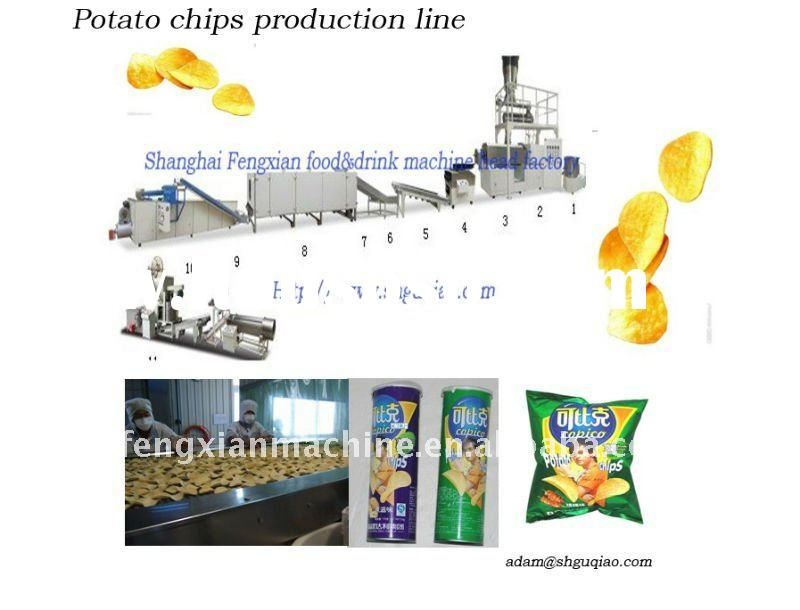 potato chips manufacturing unit in pakistan Project report of potato chips- tiny unit manufacturing potato chips - rural industry (tiny unity) chips are the most popular variety of snacks on various occasions.