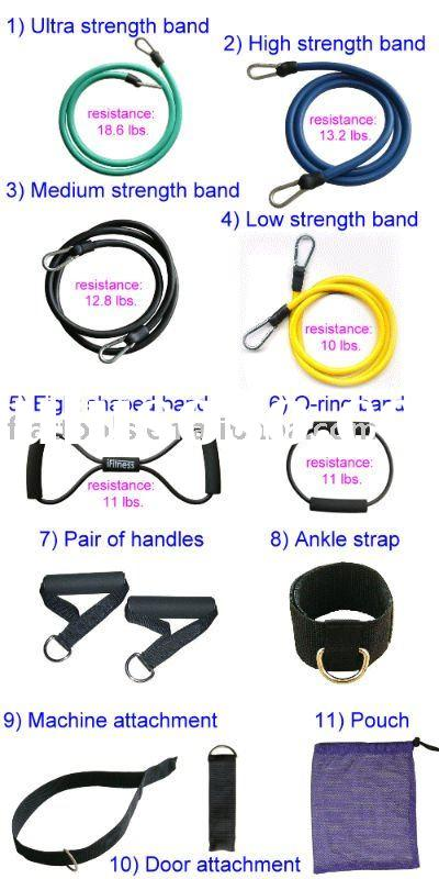 Resistance Bands Series/Exercise Bands/8 Shape